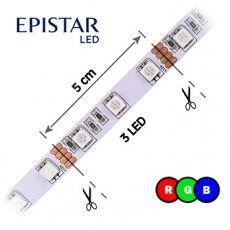 LED pásky RGB,  RGBW